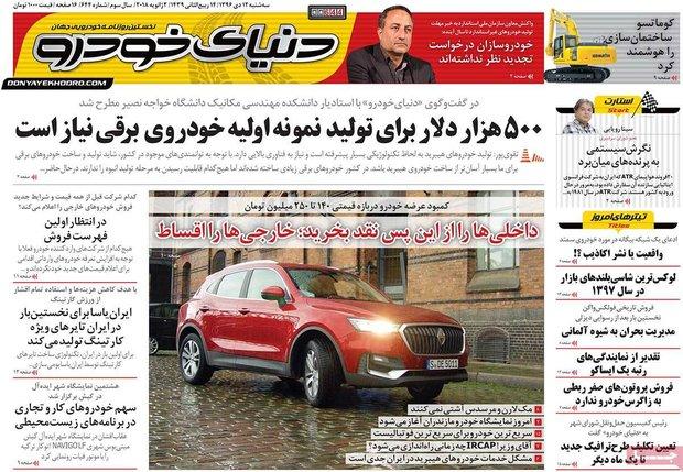 صفحه اول روزنامههای اقتصادی ۱۲ دی ۹۶