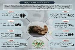 الازمة اليمنية