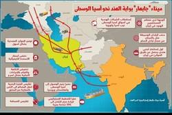"""ميناء """"جابهار"""" بوابة الهند نحو آسيا الوسطى"""