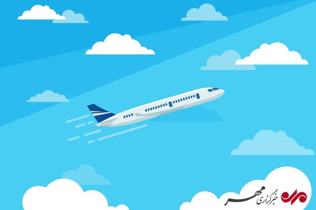 پرترددترین خطوط هوایی جهان در سال ۲۰۱۷