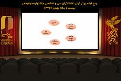 نتیجه آرای مردمی تا روز دهم جشنواره فیلم فجر ۳۶