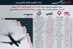 ما هي حوادث الطيران الأكثر فتكا في إيران؟