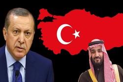 اسباب تصاعد الخلافات التركية - السعودية