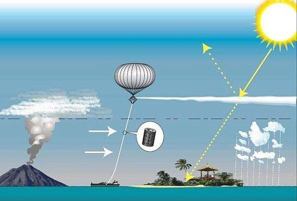 مهندسی اشعه های خورشیدی در مقیاس کوچک خطر ندارد