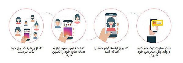 بهترین روش افزایش فالوور اینستاگرام - خبرگزاری مهر