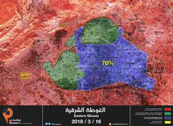 الجيش السوري يسيطر على 70 % من الغوطة الشرقية