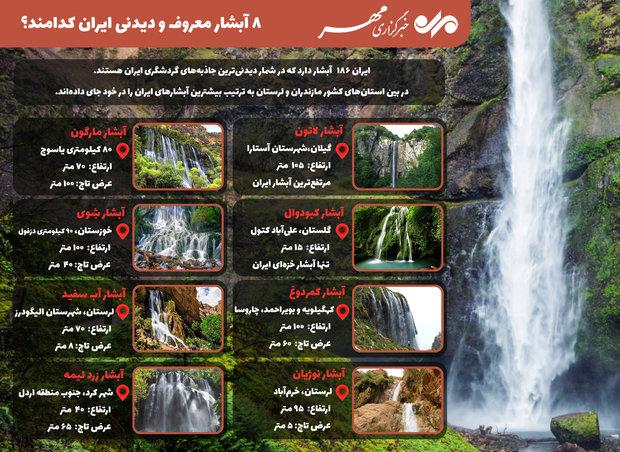 ۸ آبشار معروف و دیدنی ایران کدامند؟