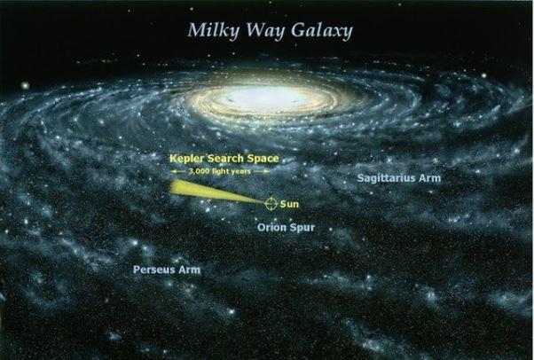 وزن کهکشان راه شیری اندازه گیری شد