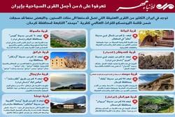 أجمل 8 قرى سياحية وتاريخية في ايران / انفوغراف