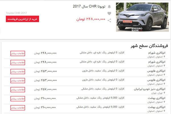 دسترسی به قیمتهای صدها فروشگاه در موتور جستجوی خرید ترب - خبرگزاری مهر