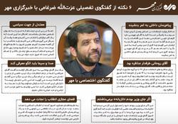 اینفومهر ۶ نکته از گفتگوی تفصیلی عزتالله ضرغامی با خبرگزاری مهر