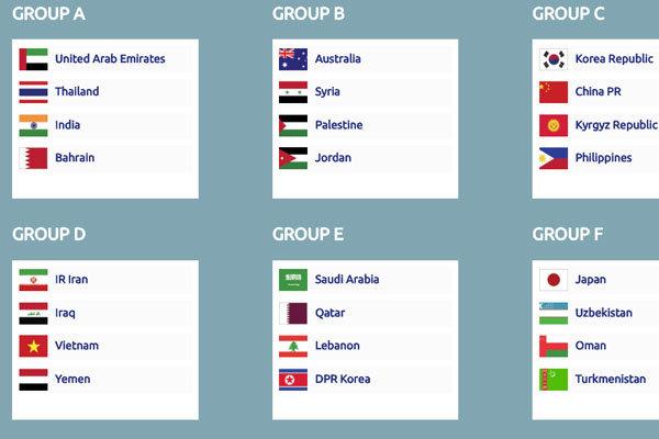 قرعه کشی جام ملت های آسیا