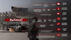 مصادر يمنية تكشف عن خسائر العدوان السعودي خلال شهر نيسان