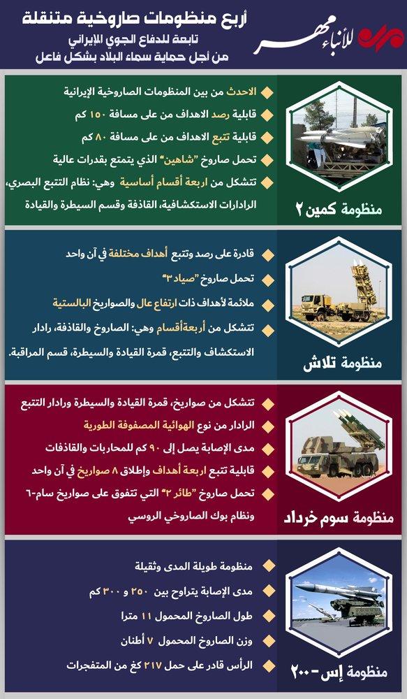 المنظومات الصاروخية المنتنقلة التابعة للدفاع الجوي الايراني