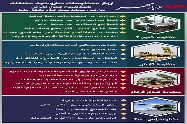 نظرة إجمالية على أربع منظومات صاروخية متنقلة تابعة للدفاع الجوي الايراني