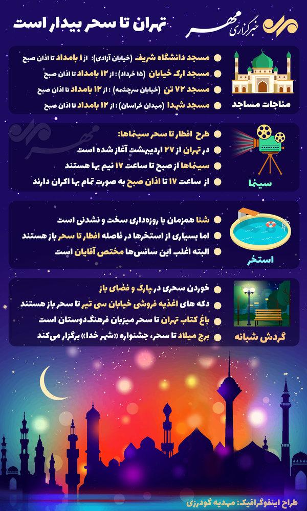 کدام مناطق تهران طرح افطار تا سحر دارد؟