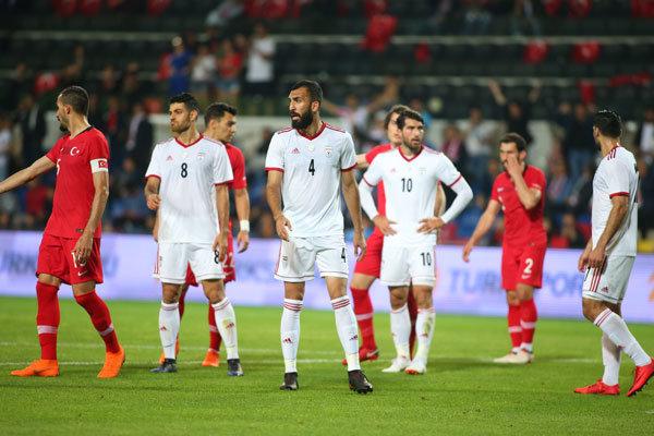 Iran FIFA rankings