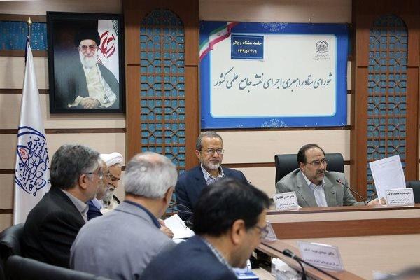 روند تدوین سند جامع روابط علمی بینالمللی ایران ارائه شد