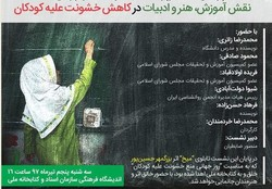 """A poster for the NLAI session """"The Role of Education, Art and Literature in the Prevention of Violence against Children"""""""
