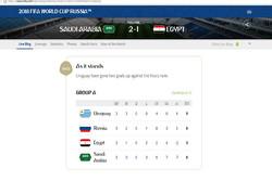 اشتباه سایت فیفا در ثبت پیروزی عربستان