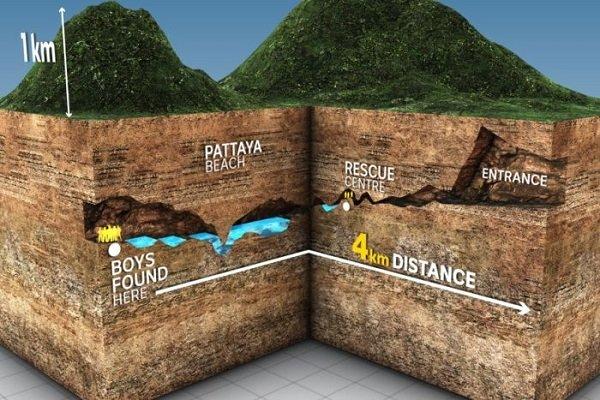 VIDEO: Thai cave rescue operation underway