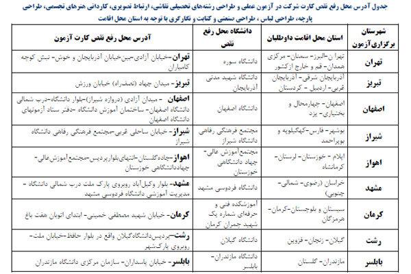اعلام جزئیات آزمون عملی گروه هنر کنکور/آغاز توزیع کارت از ۹ مرداد - خبرگزاری مهر