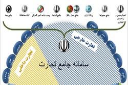 میانجیگری ستاد مبارزه با قاچاق برای حل اختلاف وزارت صمت و گمرک