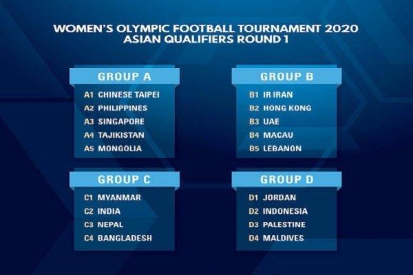 همگروههای تیم ملی فوتبال بانوان مشخص شد