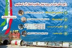 قرارگاه خاتم(ص) رکورد حفاری مکانیزه در کشور را شکست