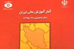 آمار آموزش عالی ایران در سال ۹۶ – ۱۳۹۵ منتشر شد