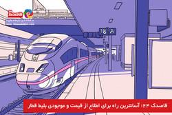 قاصدک ۲۴؛ آسانترین راه برای اطلاع از قیمت و موجودی بلیط قطار