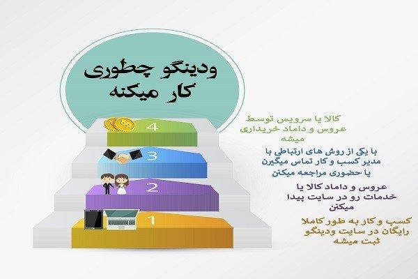 معرفی گزینههایی مناسب برای خرید جهیزیه