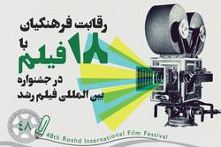 رقابت فرهنگیان فیلمساز  با ۱۸ اثر در جشنواره «رشد»