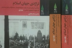 پژوهشی درباره آیینهای عزاداری شیعیان ایران