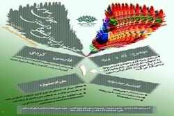 فراخوان جشنواره شعر و داستان جوان سوره کردستان منتشر شد