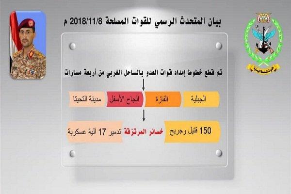 نیروهای یمنی خطوط امدادرسانی ائتلاف سعودی را در الحدیده قطع کردند