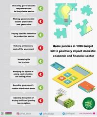 Budget Bill 1398