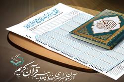 مشارکت بیش از ۳۶ هزار نفر در آزمون حفظ و مفاهیم قرآن