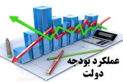 درخواست ۸۹درصد مردم برای بررسی بودجه شرکتهای دولتی