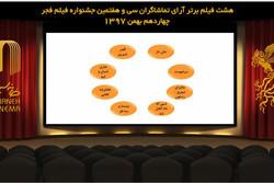 ۸ فیلم برتر آرای مردمی «فیلم فجر ۳۷» اعلام شد/ حذف «قسم»