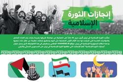 بعد 40 عاماً... ما أسباب قوة الثورة الإسلامية في إيران واسرارها؟