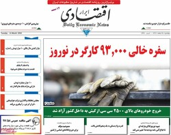 صفحه اول روزنامههای اقتصادی ۲۰ اسفند ۹۷