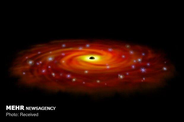 سیاه چاله های غول پیکر