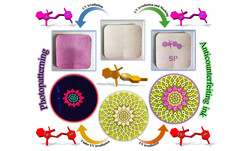 Researchers develop security marking tech. by reversible photopatterning