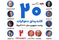 نامزدهای احتمالی انتخابات ریاست جمهوری ۲۰۲۰ آمریکا
