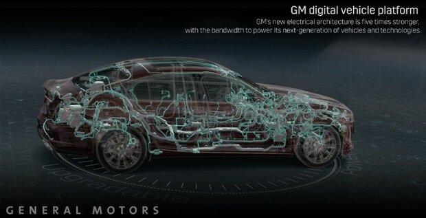 نرم افزار خودروهای جنرال موتورز آپدیت می شوند