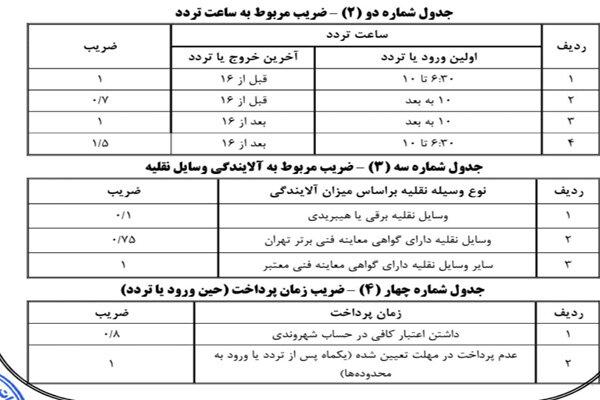 مهر از طرح جدید ترافیکی پایتخت گزارش میدهد؛ سردرگمی تازه ترافیکی/ هشدار به مالکان 3 میلیون خودروی تهرانی