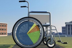 disabled-friendly startups
