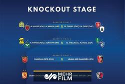 قرعه کشی مرحله یک چهارم نهایی لیگ قهرمانان آسیا ۲۰۱۹