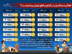 فعالیت متکدیان در کدام مناطق تهران بیشتر است؟